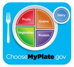 ChooseMyPlate.gov provides practical information to individuals, health professionals, nutrition educators, and the food industry to help consumers build healthier diets with resources and tools for dietary assessment, nutrition education, and other user-